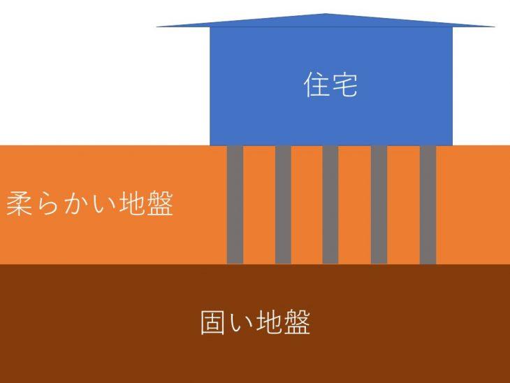 断面図イメージ